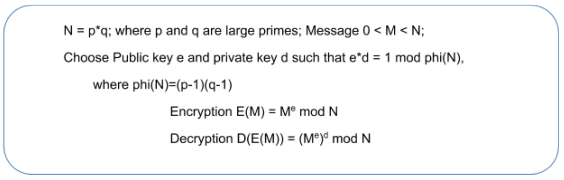 Figure 4: Typical RSA Encryption and Decryption
